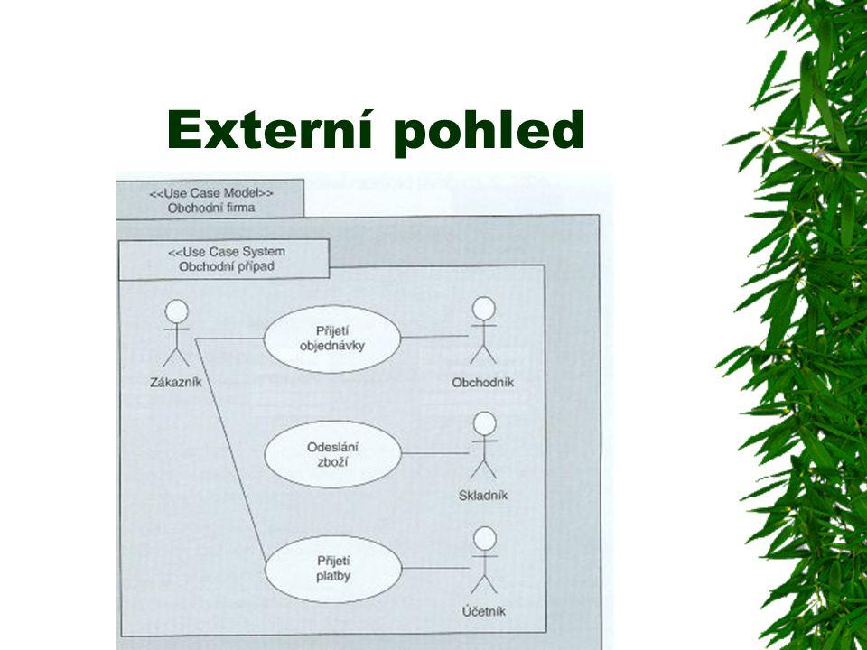 ARIS – IDS Scheer  Asi nejúspěšnější metodika modelování procesů  Vyvinuta prof.