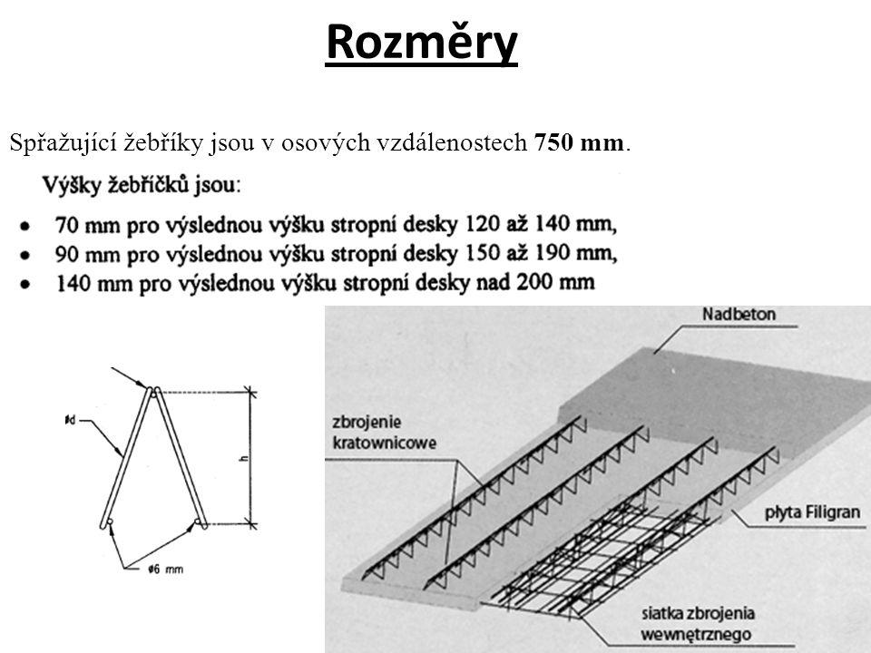 Rozměry Spřažující žebříky jsou v osových vzdálenostech 750 mm.