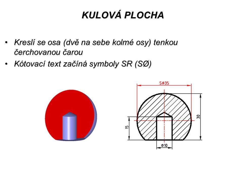 Kreslí se osa (dvě na sebe kolmé osy) tenkou čerchovanou čarouKreslí se osa (dvě na sebe kolmé osy) tenkou čerchovanou čarou Kótovací text začíná symboly SR (SØ)Kótovací text začíná symboly SR (SØ) KULOVÁ PLOCHA