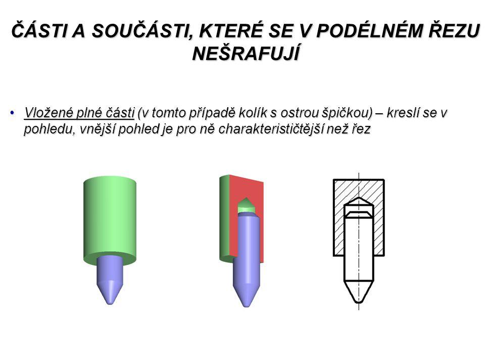 ČÁSTI A SOUČÁSTI, KTERÉ SE V PODÉLNÉM ŘEZU NEŠRAFUJÍ Vložené plné části (v tomto případě kolík s ostrou špičkou) – kreslí se v pohledu, vnější pohled je pro ně charakterističtější než řezVložené plné části (v tomto případě kolík s ostrou špičkou) – kreslí se v pohledu, vnější pohled je pro ně charakterističtější než řez