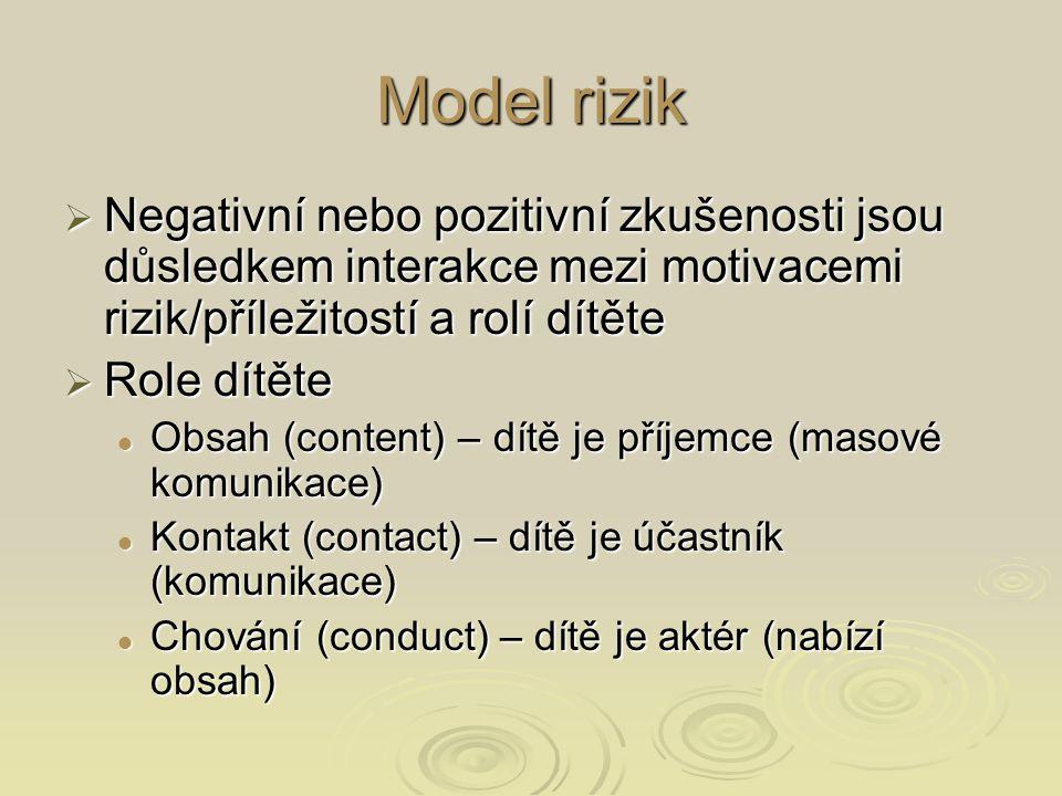 Model rizik  Negativní nebo pozitivní zkušenosti jsou důsledkem interakce mezi motivacemi rizik/příležitostí a rolí dítěte  Role dítěte Obsah (content) – dítě je příjemce (masové komunikace) Obsah (content) – dítě je příjemce (masové komunikace) Kontakt (contact) – dítě je účastník (komunikace) Kontakt (contact) – dítě je účastník (komunikace) Chování (conduct) – dítě je aktér (nabízí obsah) Chování (conduct) – dítě je aktér (nabízí obsah)