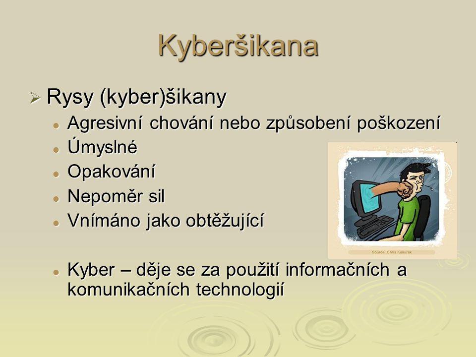 Kyberšikana  Rysy (kyber)šikany Agresivní chování nebo způsobení poškození Agresivní chování nebo způsobení poškození Úmyslné Úmyslné Opakování Opakování Nepoměr sil Nepoměr sil Vnímáno jako obtěžující Vnímáno jako obtěžující Kyber – děje se za použití informačních a komunikačních technologií Kyber – děje se za použití informačních a komunikačních technologií