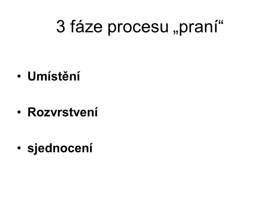 """3 fáze procesu """"praní"""" Umístění Rozvrstvení sjednocení"""