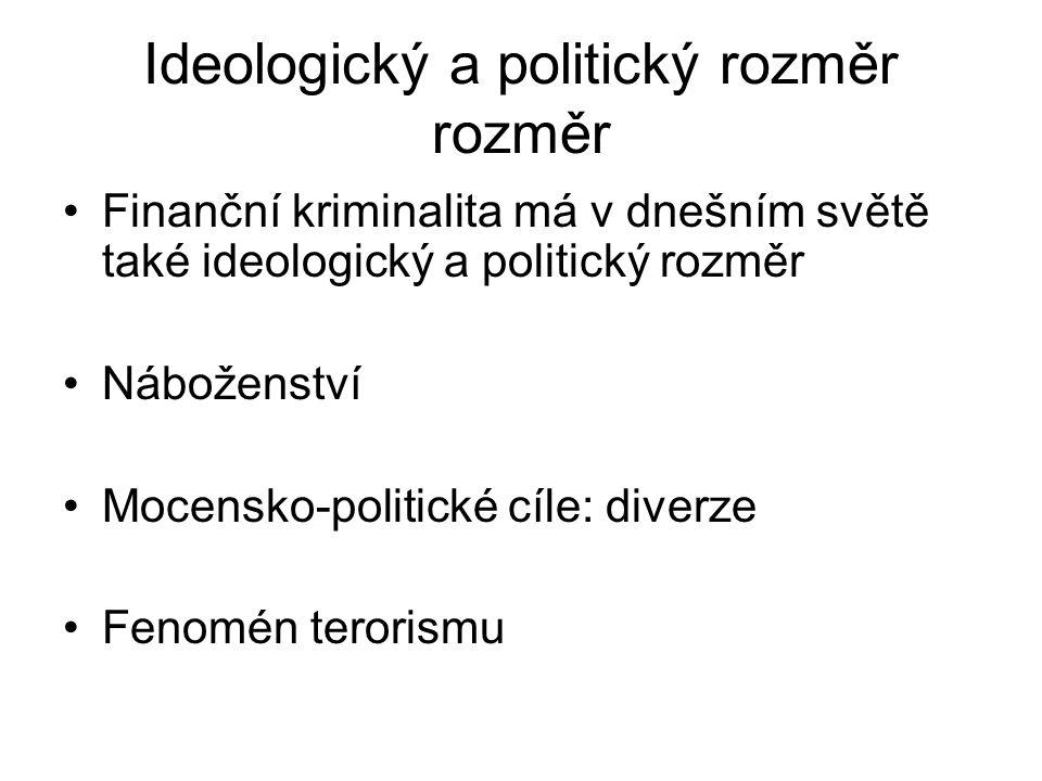 Ideologický a politický rozměr rozměr Finanční kriminalita má v dnešním světě také ideologický a politický rozměr Náboženství Mocensko-politické cíle: