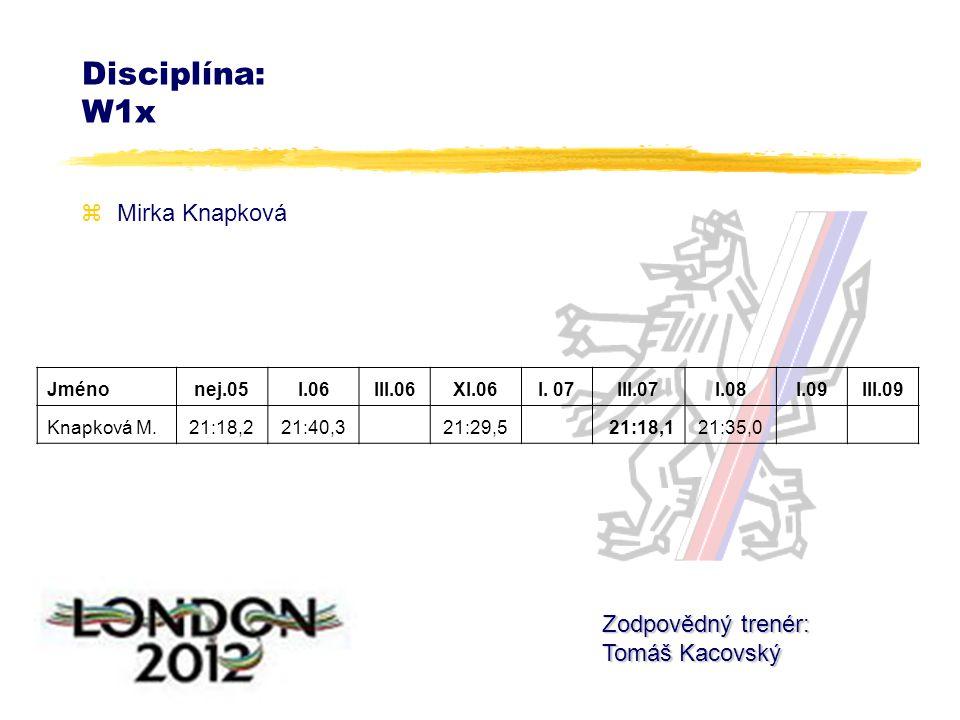 Disciplína: W1x zMirka Knapková Zodpovědný trenér: Tomáš Kacovský Jménonej.05I.06III.06XI.06I.