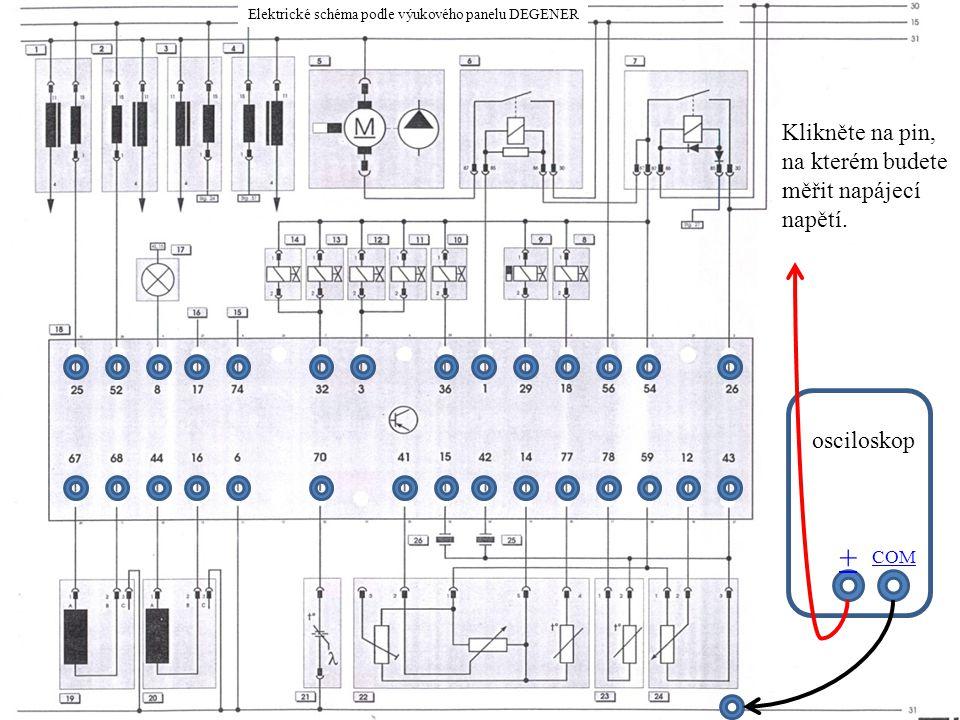 COM + Klikněte na pin, na kterém budete měřit napájecí napětí. osciloskop Elektrické schéma podle výukového panelu DEGENER