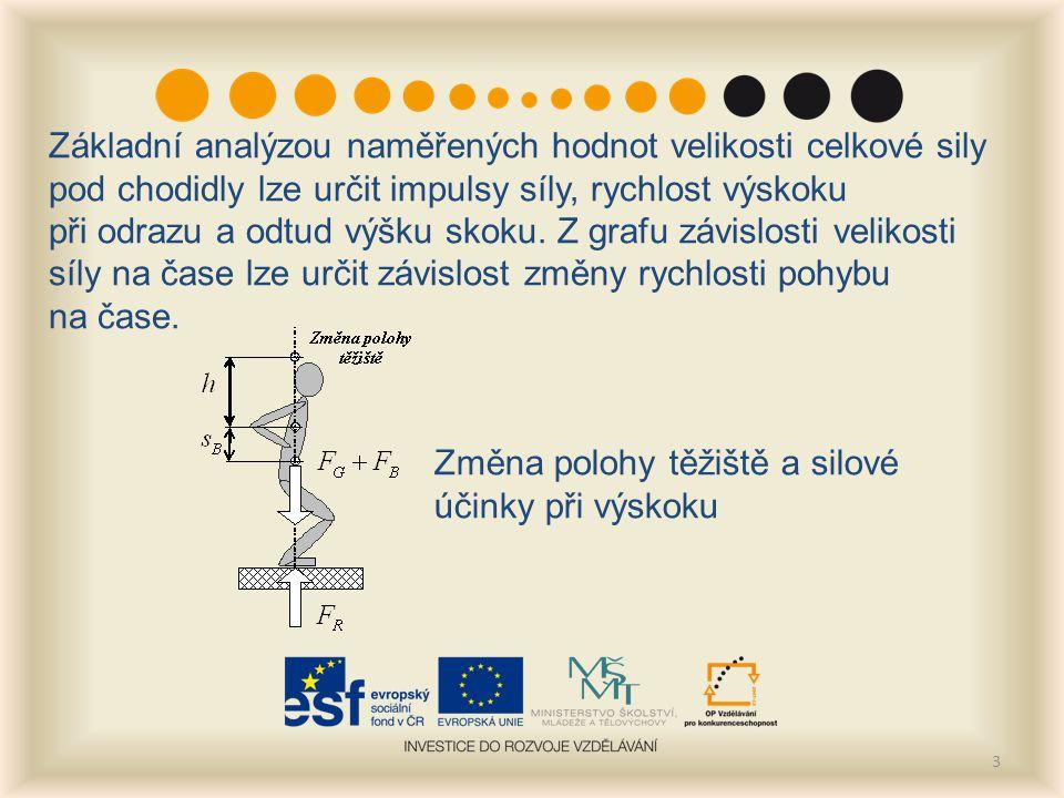 3 Základní analýzou naměřených hodnot velikosti celkové sily pod chodidly lze určit impulsy síly, rychlost výskoku při odrazu a odtud výšku skoku.