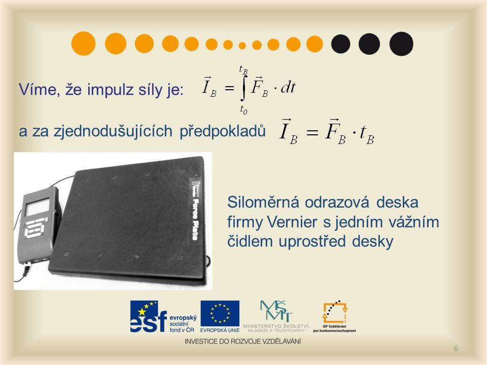 6 Víme, že impulz síly je: a za zjednodušujících předpokladů Siloměrná odrazová deska firmy Vernier s jedním vážním čidlem uprostřed desky