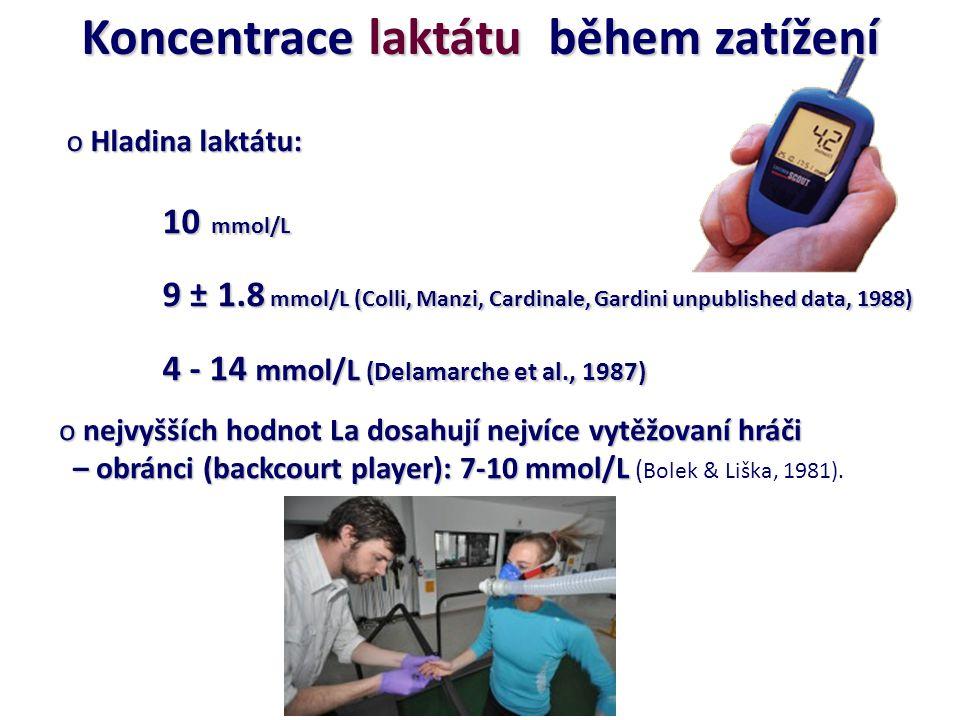 o Hladina laktátu: 10 mmol/L 9 ± 1.8 mmol/L (Colli, Manzi, Cardinale, Gardini unpublished data, 1988) 4 - 14 mmol/L (Delamarche et al., 1987) Koncentr
