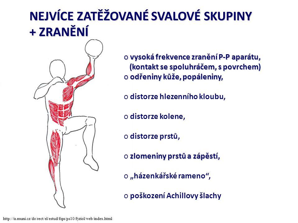 (Kučera & Dylevský, 1999)