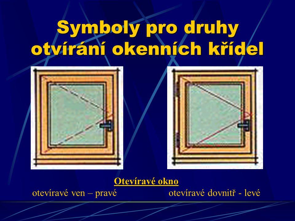 Druhy okenních křídel podle způsobu otvírání Podle toho, jak se křídlo otvírá, dělíme okna např. na otvíravá, otvíravá a sklápěcí, sklápěcí, vyklápěcí