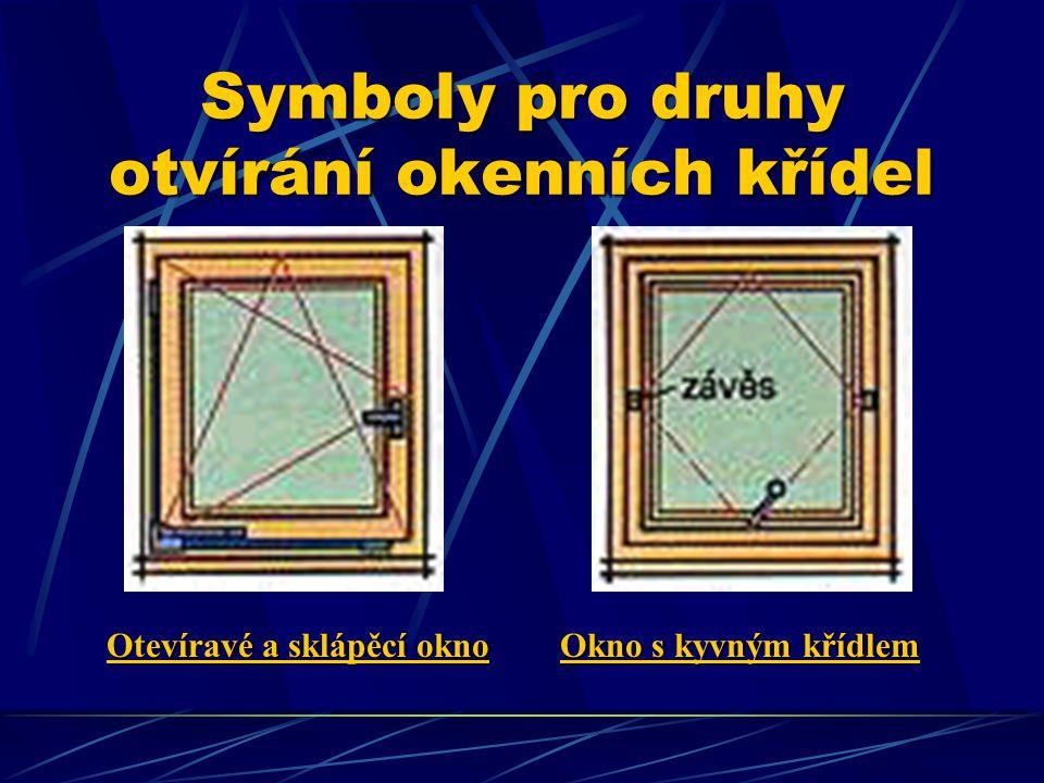 Symboly pro druhy otvírání okenních křídel Sklápěcí - vyklápěcí okno Sklápěcí otevíravé dovnitř Vyklápěcí otevíravé ven
