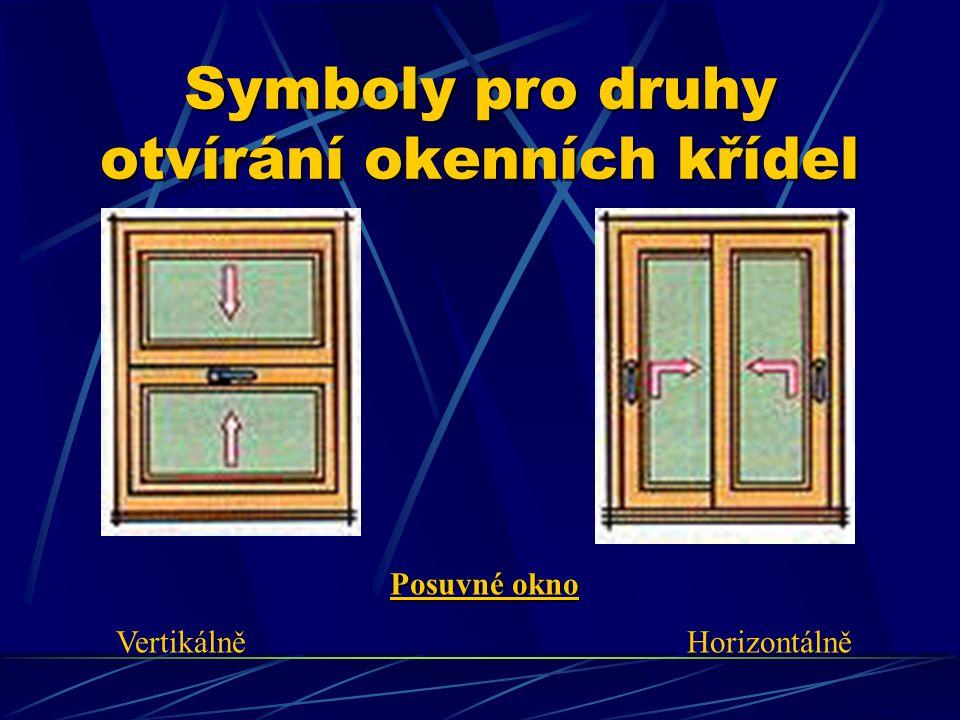 Symboly pro druhy otvírání okenních křídel Okno s otočným křídlem Středově otočné Mimostředově otočné
