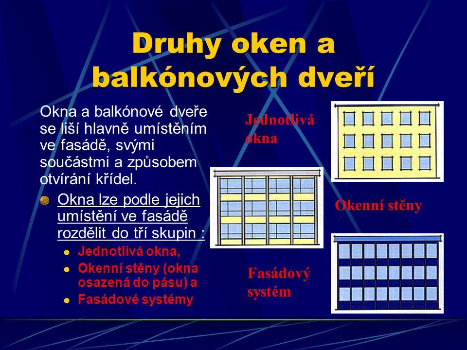Požadavky na okna a balkónové dveře Požadavky, které je třeba vzít v úvahu především při tvorbě oken a balkónových dveří, udává tato tabulka.