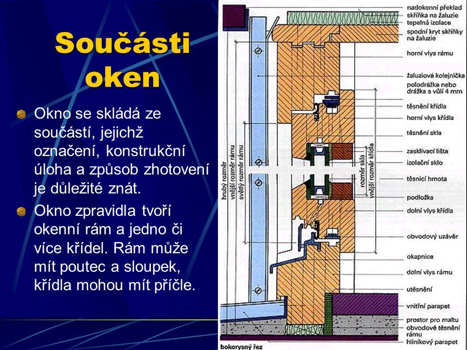 Rozdělení oken podle jejich umístění ve fasádě Jednotlivá okna se osazují do oddělených otvorů ve fasádě budovy,tzv. fasádě s otvory. Okenní plochy js