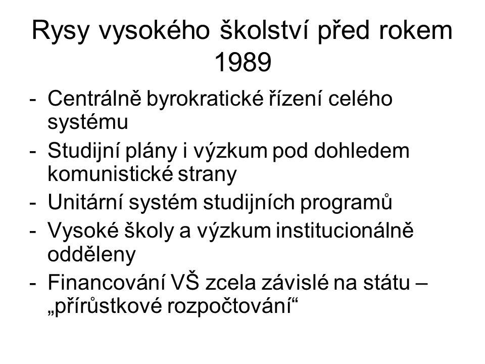 Rysy vysokého školství před rokem 1989 -Centrálně byrokratické řízení celého systému -Studijní plány i výzkum pod dohledem komunistické strany -Unitár