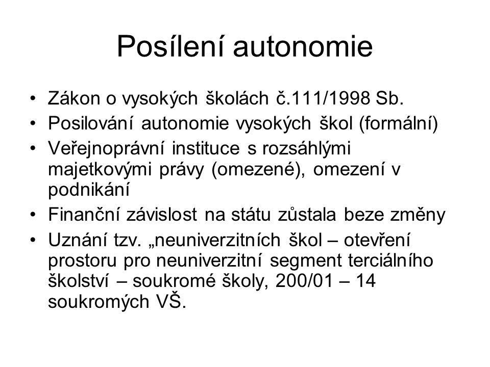 Posílení autonomie Zákon o vysokých školách č.111/1998 Sb. Posilování autonomie vysokých škol (formální) Veřejnoprávní instituce s rozsáhlými majetkov