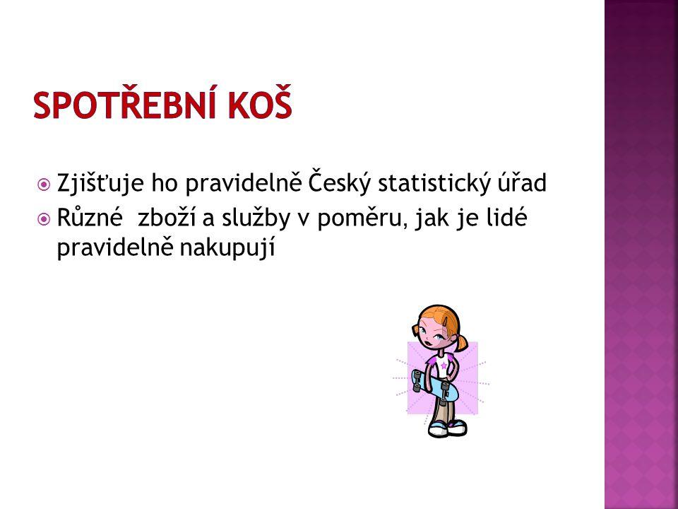  Zjišťuje ho pravidelně Český statistický úřad  Různé zboží a služby v poměru, jak je lidé pravidelně nakupují