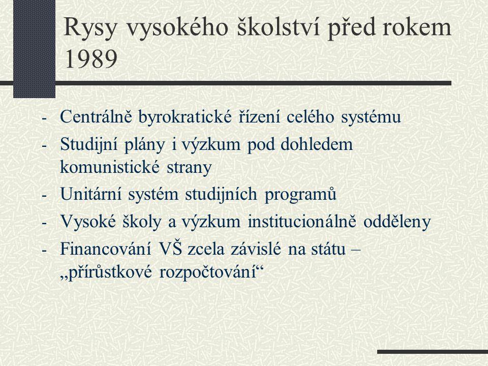 """Rysy vysokého školství před rokem 1989 - Centrálně byrokratické řízení celého systému - Studijní plány i výzkum pod dohledem komunistické strany - Unitární systém studijních programů - Vysoké školy a výzkum institucionálně odděleny - Financování VŠ zcela závislé na státu – """"přírůstkové rozpočtování"""