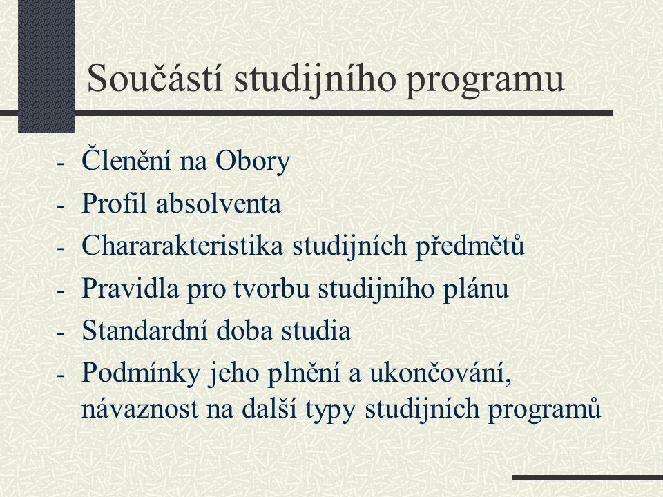 Součástí studijního programu - Členění na Obory - Profil absolventa - Chararakteristika studijních předmětů - Pravidla pro tvorbu studijního plánu - Standardní doba studia - Podmínky jeho plnění a ukončování, návaznost na další typy studijních programů