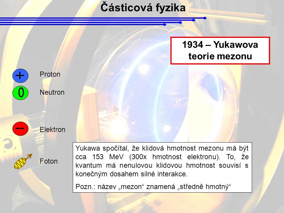 Částicová fyzika 1934 – Yukawova teorie mezonu Proton Neutron Elektron Foton Elektromagnetická interakce Jaderná interakce Mezon Yukawa spočítal, že k