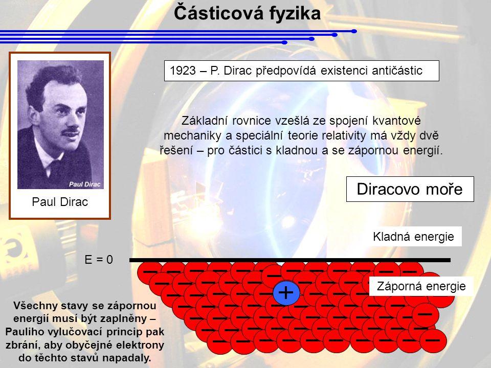 Částicová fyzika Paul Dirac 1923 – P. Dirac předpovídá existenci antičástic Základní rovnice vzešlá ze spojení kvantové mechaniky a speciální teorie r