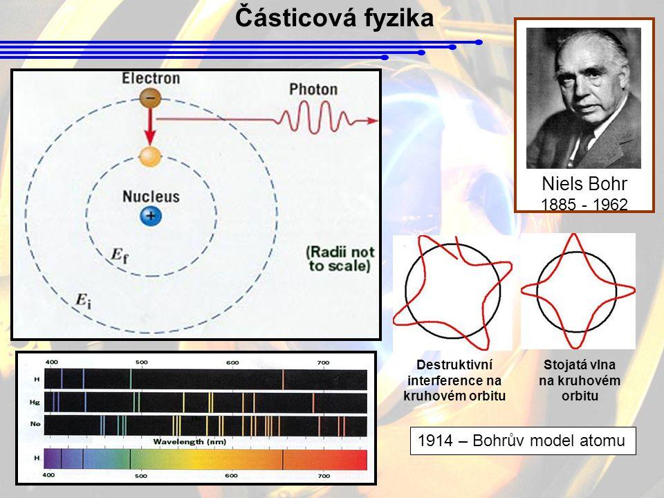 Částicová fyzika James Chadwick (1891-1974) 1920 – předpověď existence neutronu 1932 – objev neutronu (Chadwick) Toto záření bylo původně považováno za gamma (stejně pronikavé, neutrální), nicméně se našly rozdílné vlastnosti – například nevybíjelo elektroskopy (absence fotoefektu).