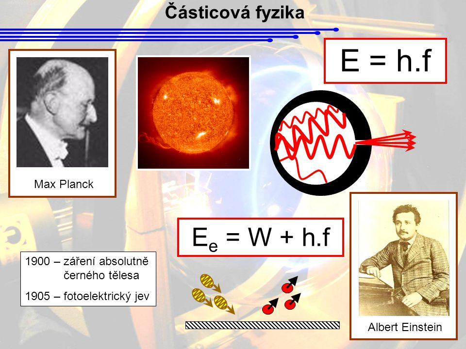 Částicová fyzika Poválečná představa o elementárních částicích Proton Neutron Elektron Antiproton Antineutron Pozitron π + π - μ + μ - Foton Anihilace :