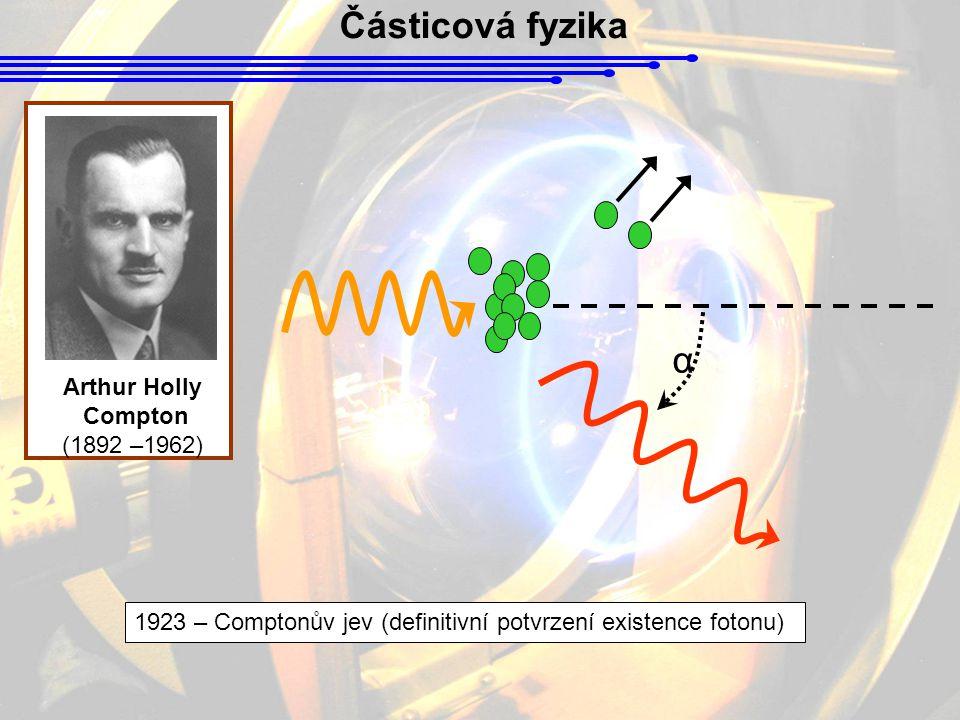 Částicová fyzika Arthur Holly Compton (1892 –1962) α 1923 – Comptonův jev (definitivní potvrzení existence fotonu)