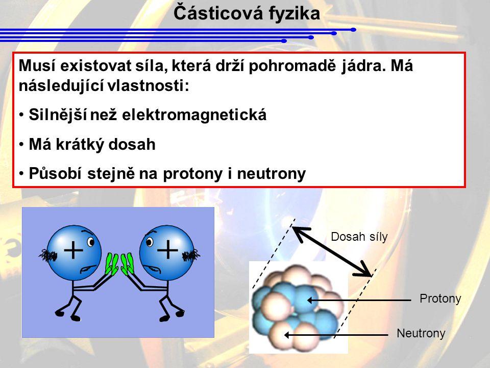 Částicová fyzika Musí existovat síla, která drží pohromadě jádra. Má následující vlastnosti: Silnější než elektromagnetická Má krátký dosah Působí ste