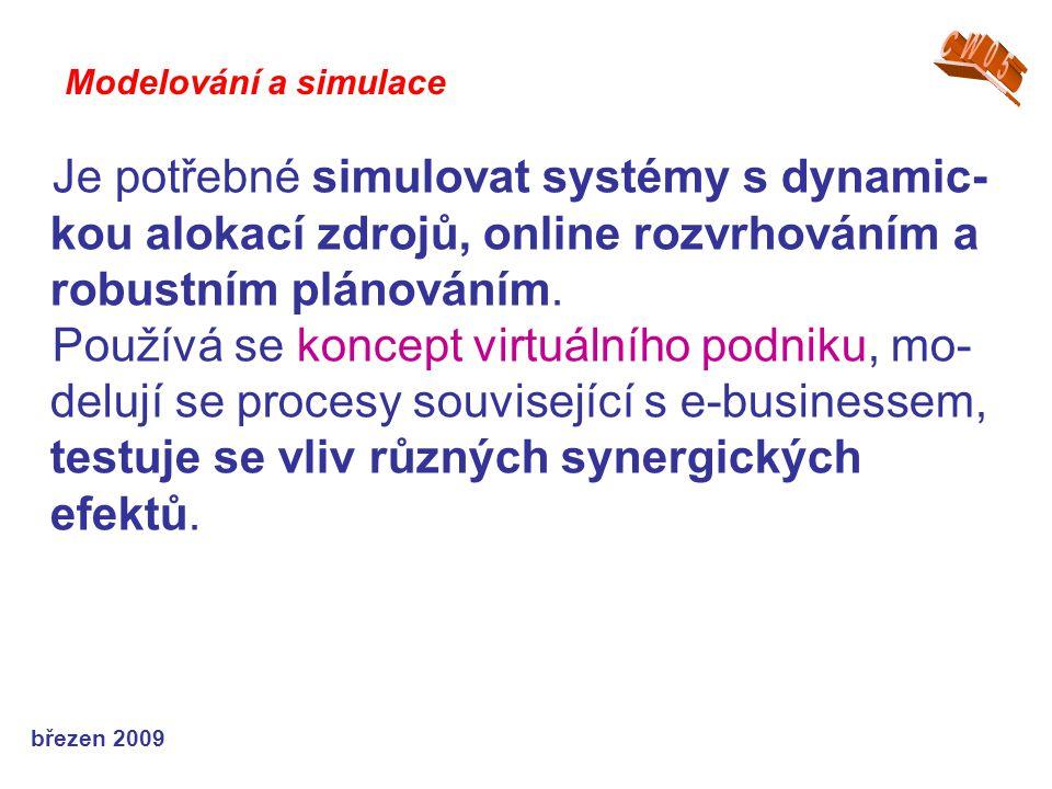 březen 2009 Je potřebné simulovat systémy s dynamic- kou alokací zdrojů, online rozvrhováním a robustním plánováním. Používá se koncept virtuálního po