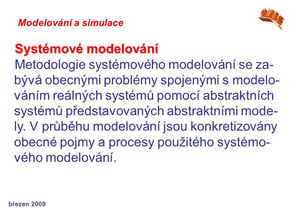 březen 2009 Systémové modelování Metodologie systémového modelování se za- bývá obecnými problémy spojenými s modelo- váním reálných systémů pomocí ab