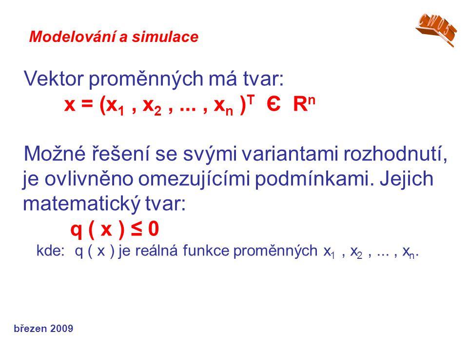 březen 2009 Vektor proměnných má tvar: x = (x 1, x 2,..., x n ) T Є R n Možné řešení se svými variantami rozhodnutí, je ovlivněno omezujícími podmínkami.