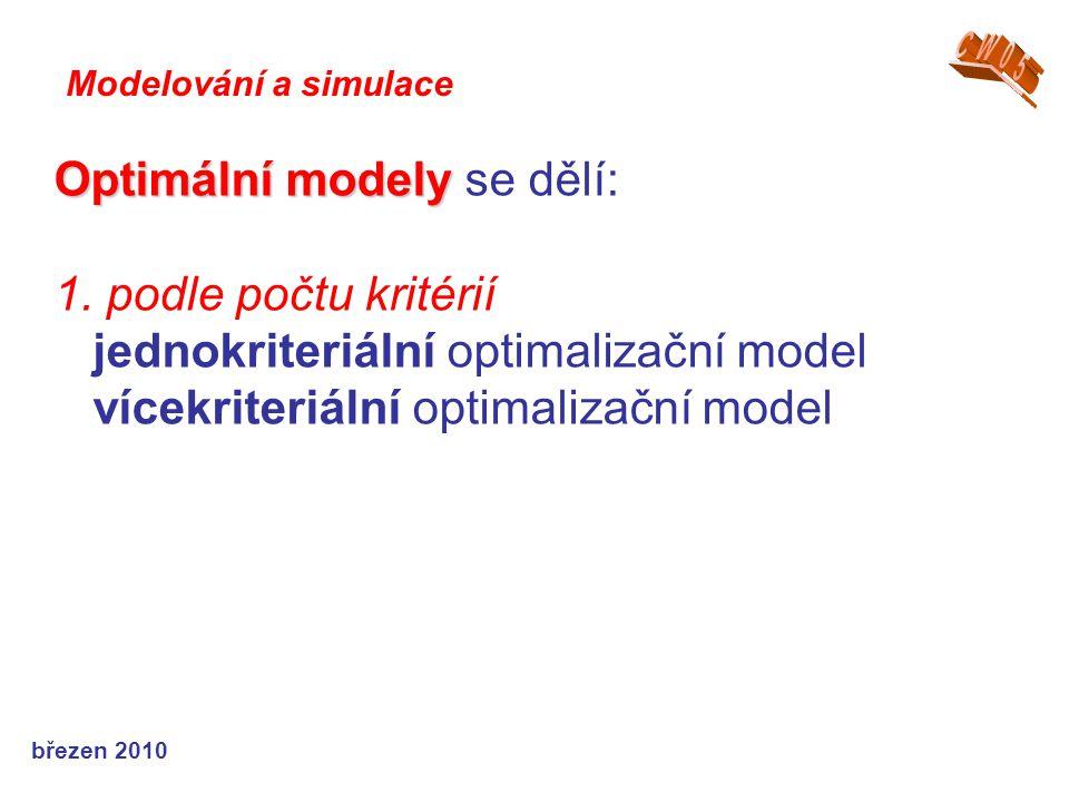 březen 2010 Optimální modely Optimální modely se dělí: 1. podle počtu kritérií jednokriteriální optimalizační model vícekriteriální optimalizační mode