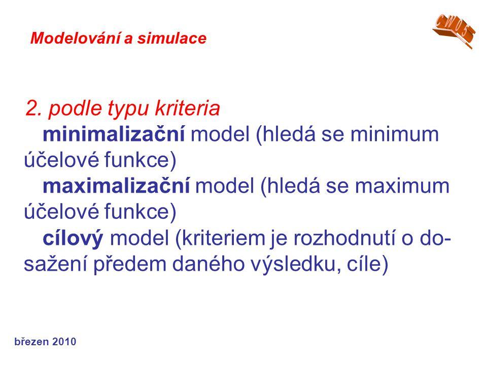 březen 2010 2. podle typu kriteria minimalizační model (hledá se minimum účelové funkce) maximalizační model (hledá se maximum účelové funkce) cílový