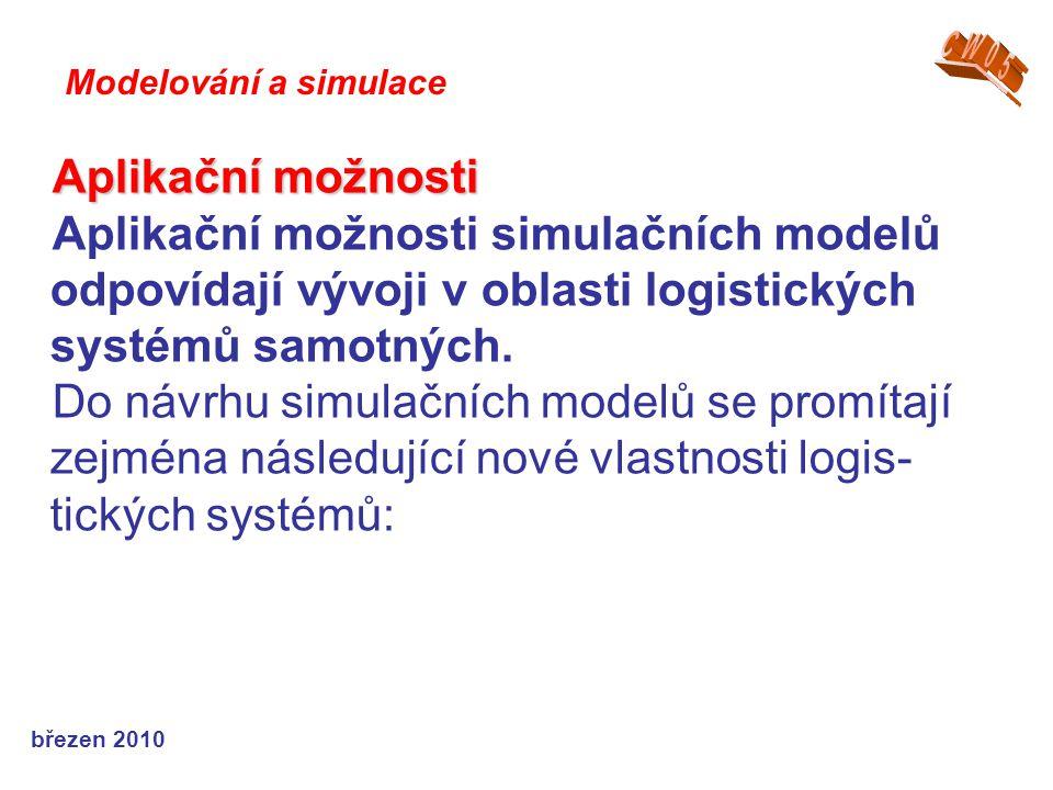 březen 2010 Aplikační možnosti Aplikační možnosti simulačních modelů odpovídají vývoji v oblasti logistických systémů samotných. Do návrhu simulačních