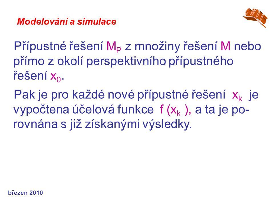 březen 2010 Přípustné řešení M P z množiny řešení M nebo přímo z okolí perspektivního přípustného řešení x 0. Pak je pro každé nové přípustné řešení x