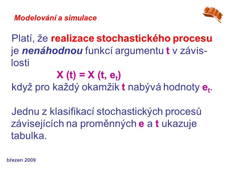 březen 2009 Platí, že realizace stochastického procesu je nenáhodnou funkcí argumentu t v závis- losti X (t) = X (t, e t ) když pro každý okamžik t nabývá hodnoty e t.