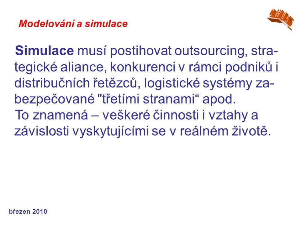 březen 2010 Simulace musí postihovat outsourcing, stra- tegické aliance, konkurenci v rámci podniků i distribučních řetězců, logistické systémy za- bezpečované třetími stranami apod.