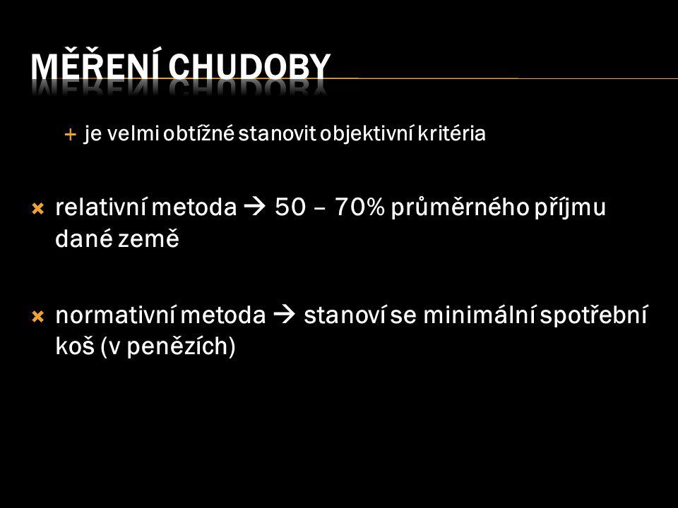  je velmi obtížné stanovit objektivní kritéria  relativní metoda  50 – 70% průměrného příjmu dané země  normativní metoda  stanoví se minimální s