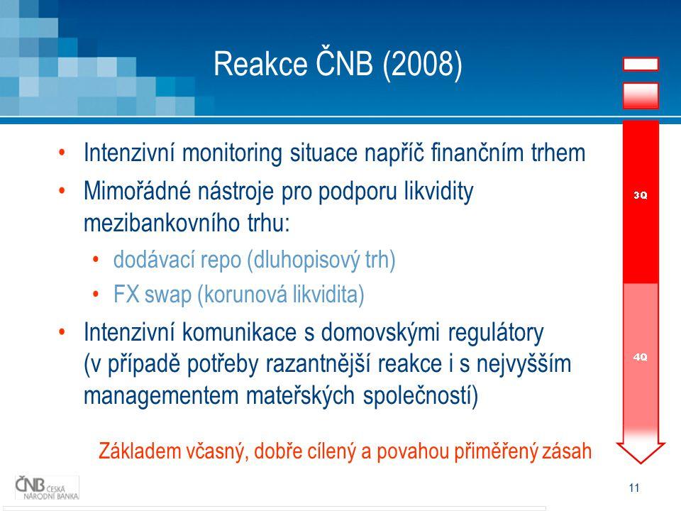 11 Reakce ČNB (2008) Intenzivní monitoring situace napříč finančním trhem Mimořádné nástroje pro podporu likvidity mezibankovního trhu: dodávací repo (dluhopisový trh) FX swap (korunová likvidita) Intenzivní komunikace s domovskými regulátory (v případě potřeby razantnější reakce i s nejvyšším managementem mateřských společností) Základem včasný, dobře cílený a povahou přiměřený zásah