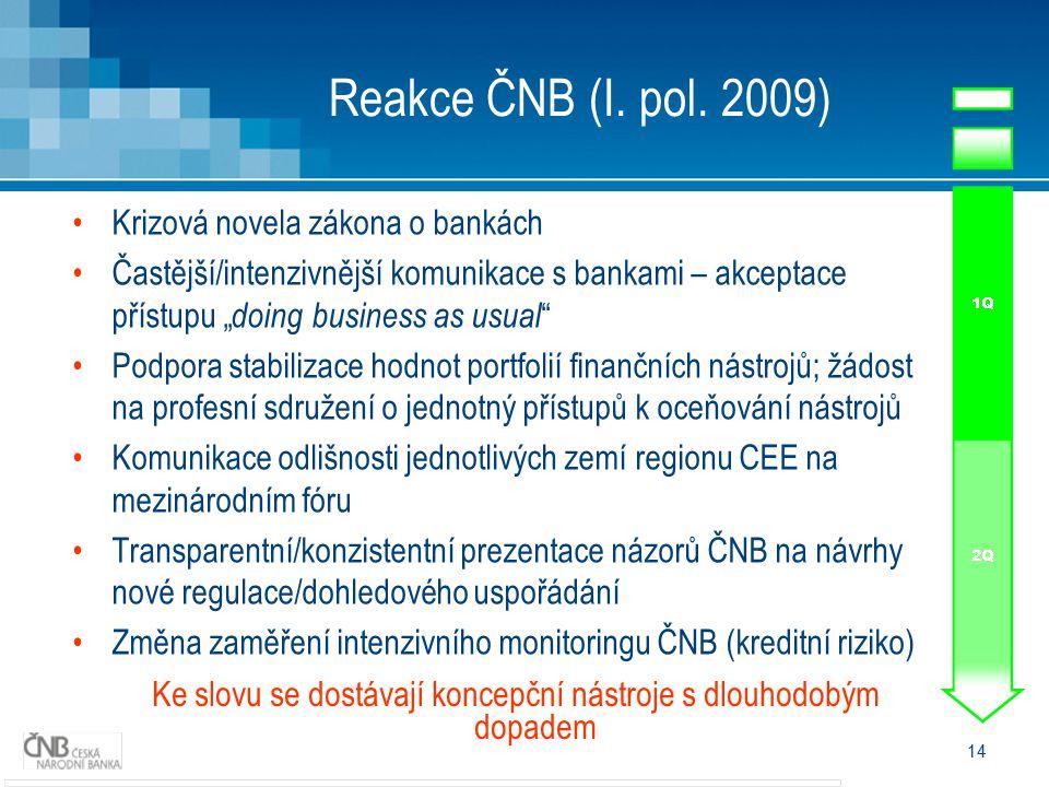 """14 Reakce ČNB (I. pol. 2009) Krizová novela zákona o bankách Častější/intenzivnější komunikace s bankami – akceptace přístupu """" doing business as usua"""