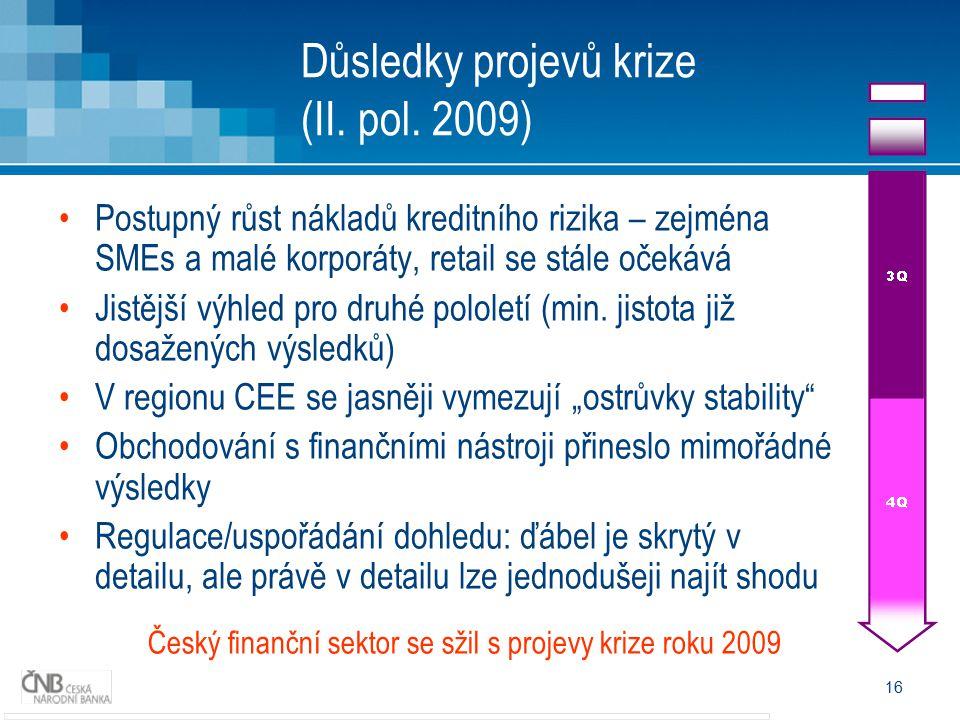 16 Důsledky projevů krize (II. pol. 2009) Postupný růst nákladů kreditního rizika – zejména SMEs a malé korporáty, retail se stále očekává Jistější vý