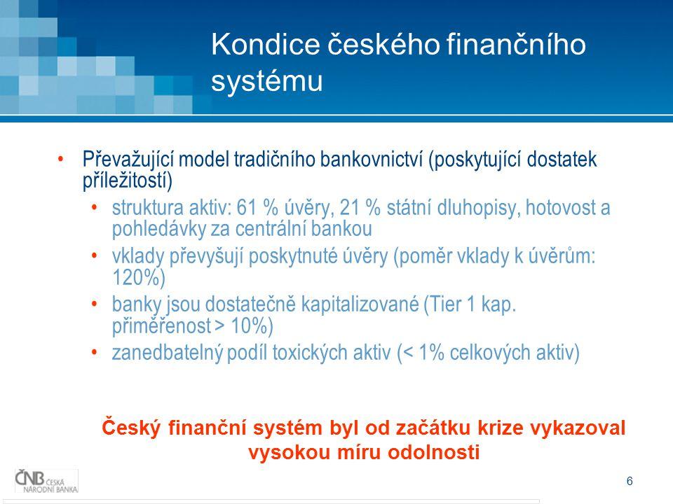 6 Kondice českého finančního systému Převažující model tradičního bankovnictví (poskytující dostatek příležitostí) struktura aktiv: 61 % úvěry, 21 % státní dluhopisy, hotovost a pohledávky za centrální bankou vklady převyšují poskytnuté úvěry (poměr vklady k úvěrům: 120%) banky jsou dostatečně kapitalizované (Tier 1 kap.