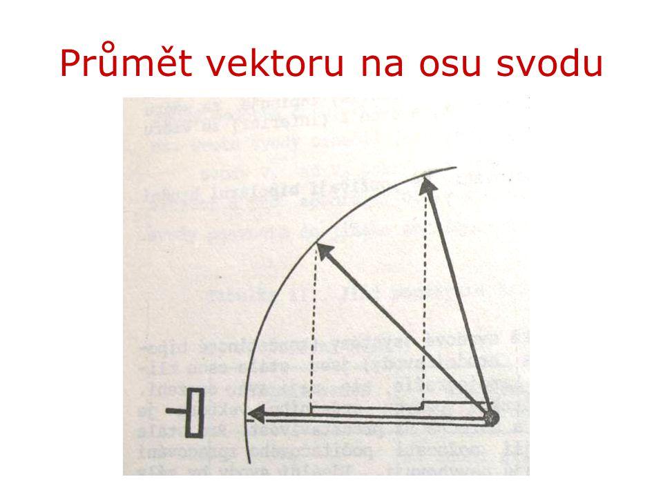 Průmět vektoru na osu svodu