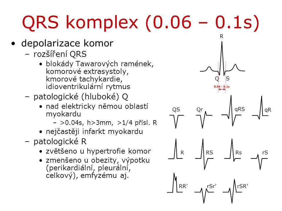 QRS komplex (0.06 – 0.1s) depolarizace komor –rozšíření QRS blokády Tawarových ramének, komorové extrasystoly, kmorové tachykardie, idioventrikulární