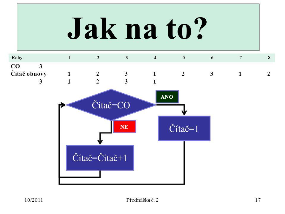 10/2011Přednáška č. 217 Jak na to.