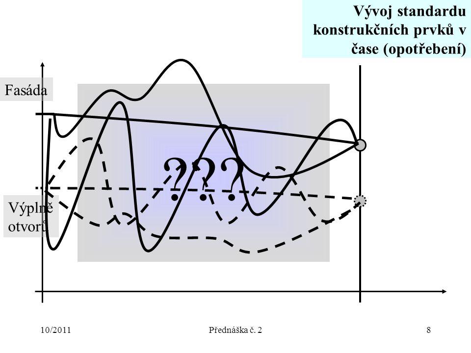 10/2011Přednáška č.29 Důvody. Proč to dělám. Popisujeme (modelujeme) reálné procesy.
