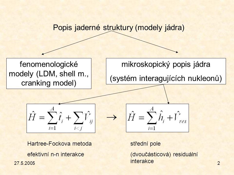 27.5.20052 Popis jaderné struktury (modely jádra) fenomenologické modely (LDM, shell m., cranking model) mikroskopický popis jádra (systém interagujících nukleonů) Hartree-Fockova metoda efektivní n-n interakce střední pole (dvoučásticová) residuální interakce