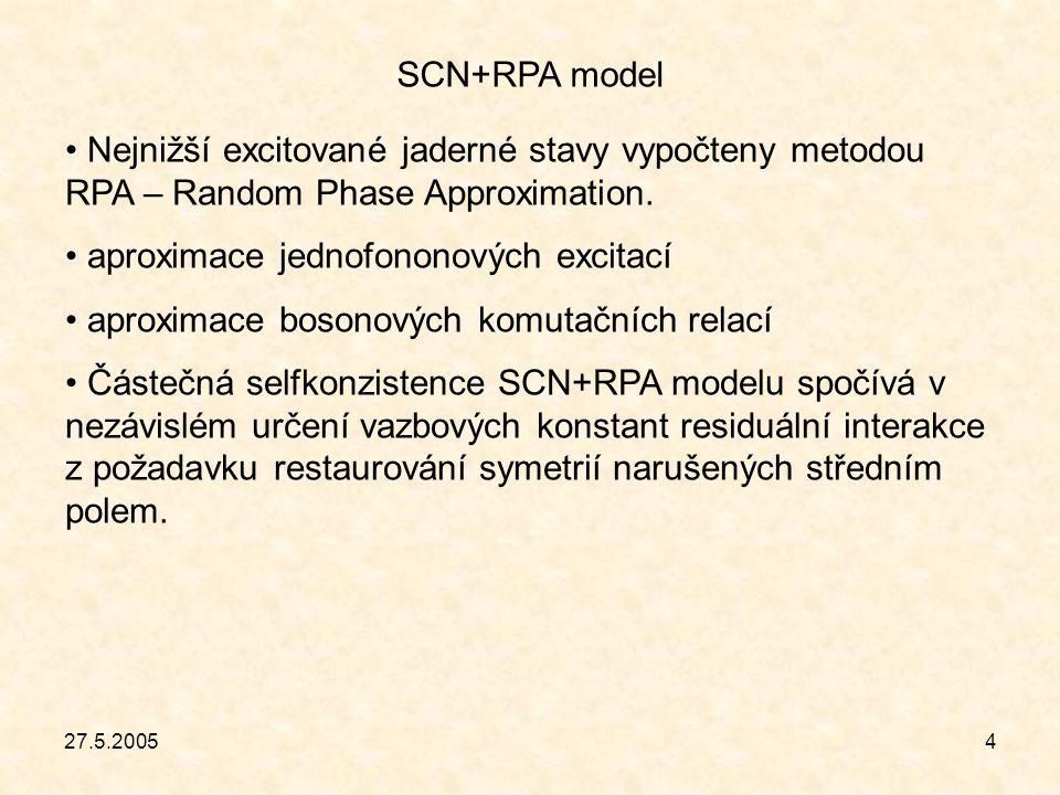 27.5.20054 SCN+RPA model Nejnižší excitované jaderné stavy vypočteny metodou RPA – Random Phase Approximation. aproximace jednofononových excitací apr
